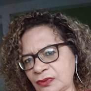 lucianas12's profile photo