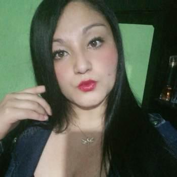 ginethc808041_Distrito Capital De Bogota_Độc thân_Nữ