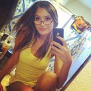 ivy1071's profile photo
