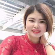 vi87597's profile photo