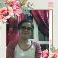 rhea066's profile photo