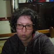 mariluza754463's profile photo