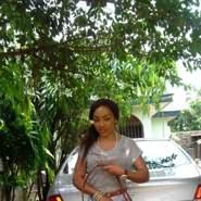ivy8971's profile photo