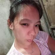 rizas374411's profile photo