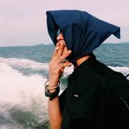 maxs064433's profile photo