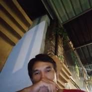 anindyan381383's profile photo