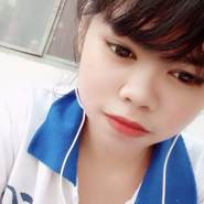 chaul82's profile photo