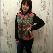 Soblaznitelnaya's profile photo