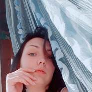 kirad61's profile photo