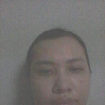 myb6006_Ho Chi Minh_Kawaler/Panna_Kobieta