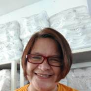 lorna308641's profile photo