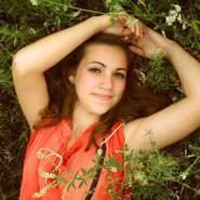 zoranaa865745's profile photo