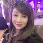 miuip77's profile photo