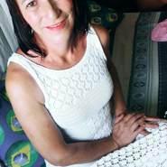 nelzif485452's profile photo