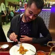 mohamads738110's profile photo