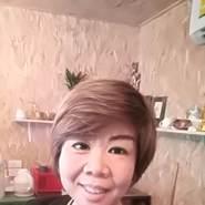 rasitas6's profile photo