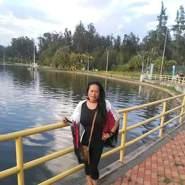 raquelv692688's profile photo