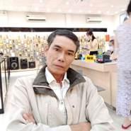 ngov145's profile photo