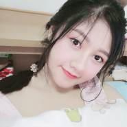 wong480's profile photo