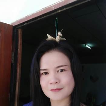 joomjar_Saraburi_Độc thân_Nữ