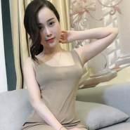 cutec48's profile photo