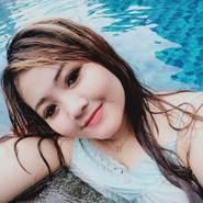 mayang229467's profile photo