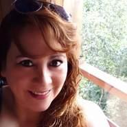 lorena455220's profile photo