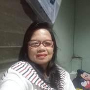 fiey405's profile photo