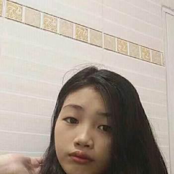 ngan710_Ho Chi Minh_Kawaler/Panna_Kobieta