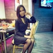 iguazel527381's profile photo