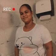nelyn69's profile photo