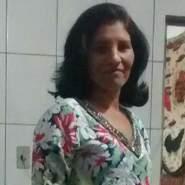 mariai218800's profile photo