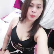 meagaenw's profile photo