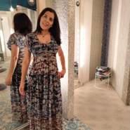 zahrao151806's profile photo