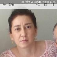 luz4680's profile photo