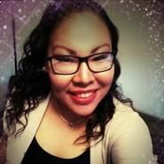 annalise379890's profile photo
