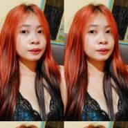 Nemi21's profile photo