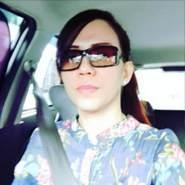 malonie153892's profile photo