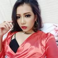 aida612's profile photo