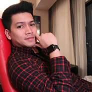 ridwans535589's profile photo