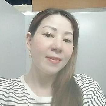 chaud64_Ho Chi Minh_Bekar_Kadın