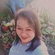 adnilrez's profile photo