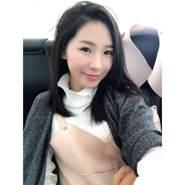 usercxqyz94732's profile photo