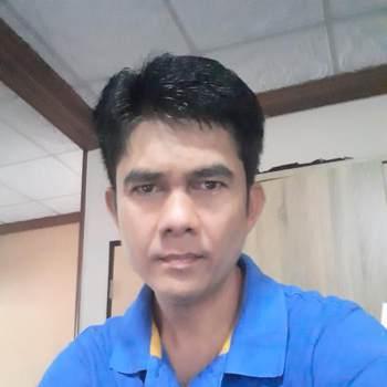 user_vdz7152_Nakhon Si Thammarat_Độc thân_Nam