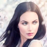 iugap36's profile photo