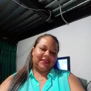ceciliac138's profile photo