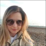 alyssa688747's profile photo