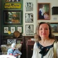 zsazsa37715's profile photo