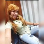 angeli236094's profile photo