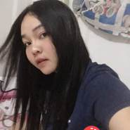 kanyas234516's profile photo